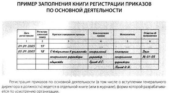 Бланк Журнала Регистрации Трудовых Договоров