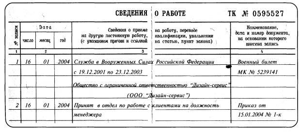 Фз о трудовых пенсиях в российской